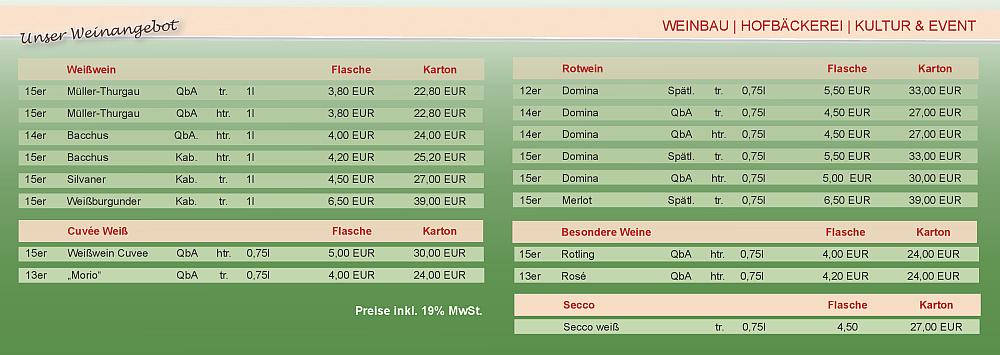 weinliste-aktuell-001